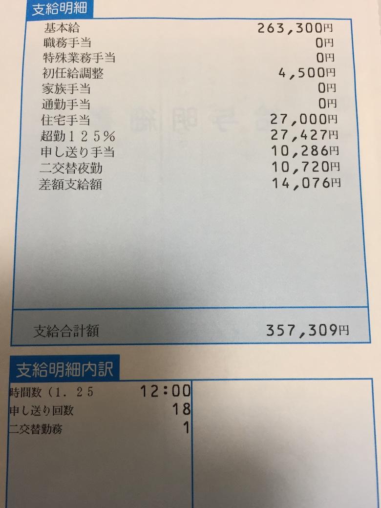 病院 大学 関西 医科 附属