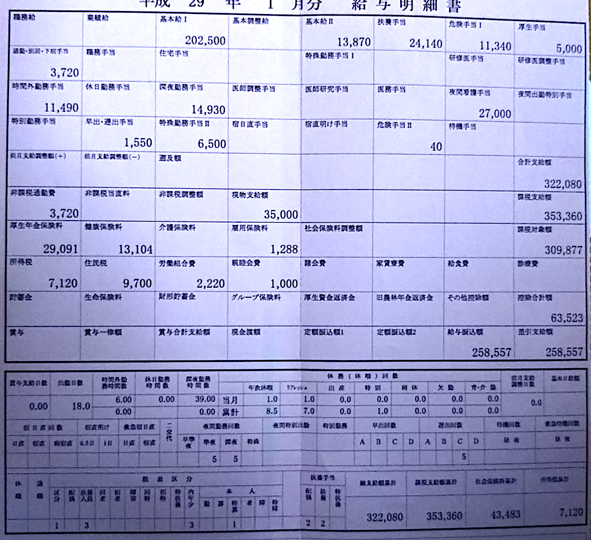 【実際の画像】鈴鹿中央総合病院・看護師の給与明細・評判・給料・ボーナス・年収