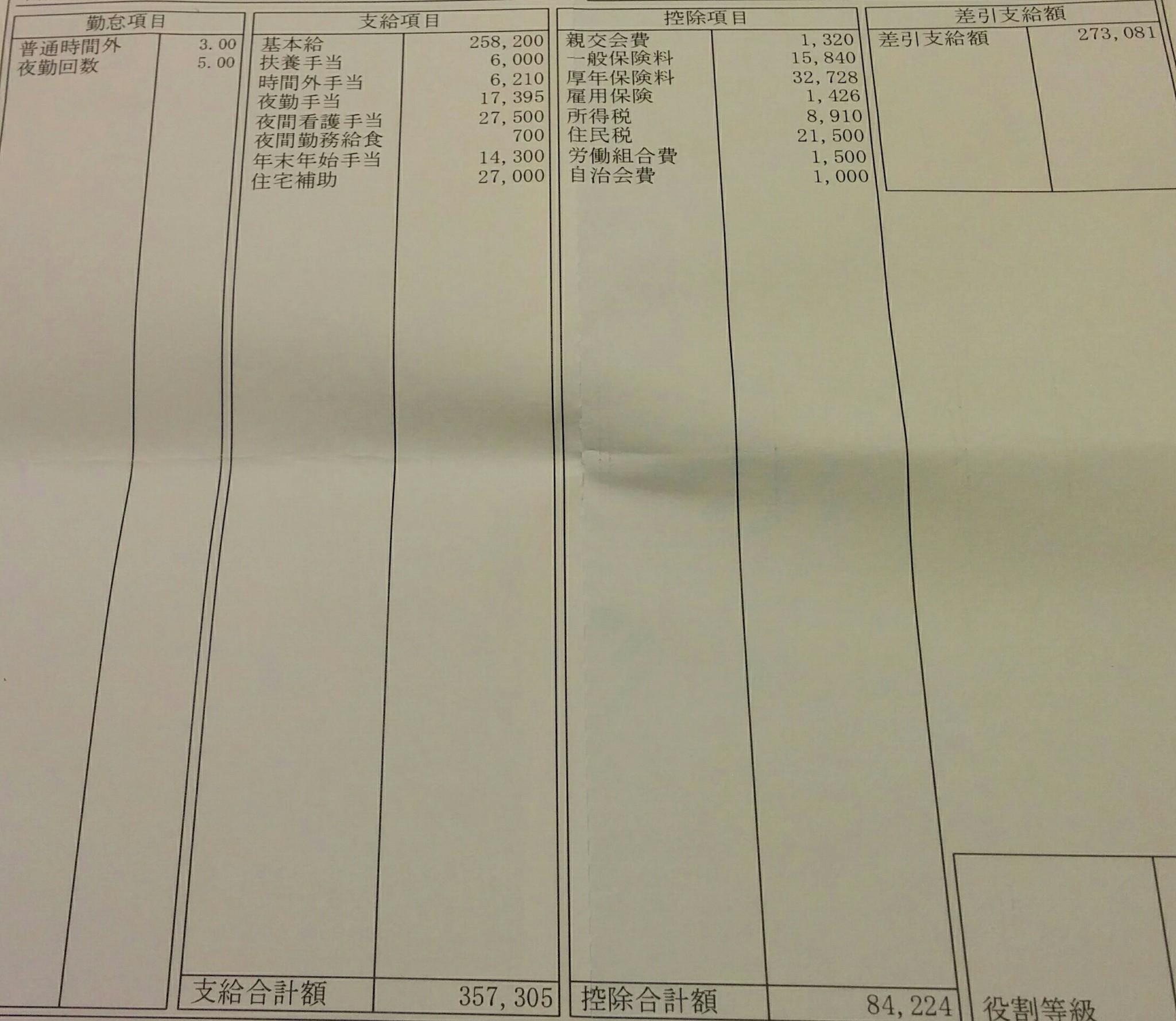 【実際の画像】小倉記念病院・看護師の給与明細・ボーナス・年収・口コミ
