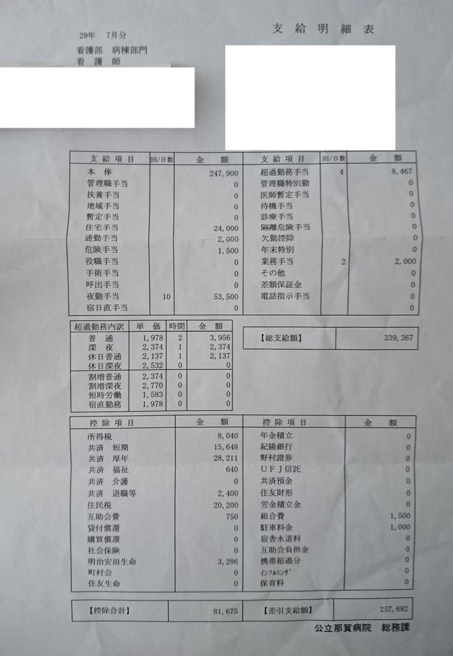 【実際の画像】公立那賀病院・看護師の給与明細・ボーナス・年収・口コミ