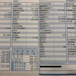 【実際の画像】九州中央病院・看護師の給与明細・評判・給料・ボーナス・年収