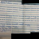 【実際の画像】福岡赤十字病院・看護師の給与明細・評判・給料・ボーナス・年収