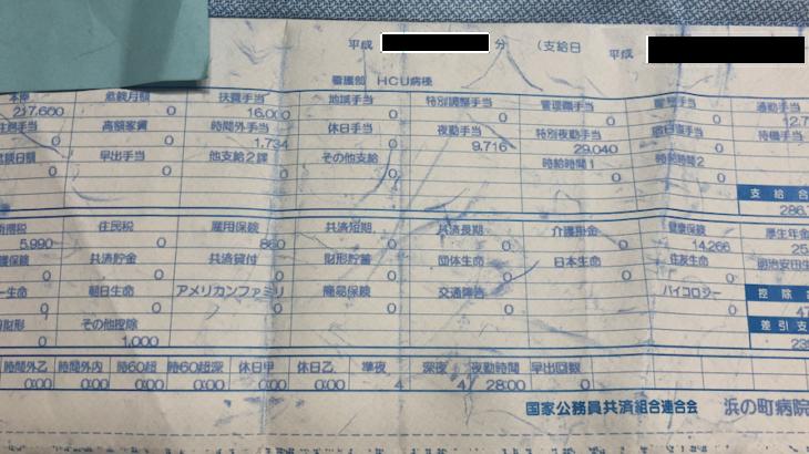 【実際の画像】浜の町病院・看護師の給与明細・評判・給料・ボーナス・年収