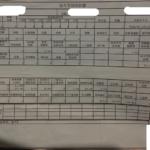 【実際の画像】九州医療センター・看護師の給与明細・ボーナス・年収・口コミ
