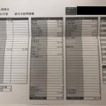 【実際の画像】湘南美容クリニック・看護師の給与明細・ボーナス・年収・口コミ