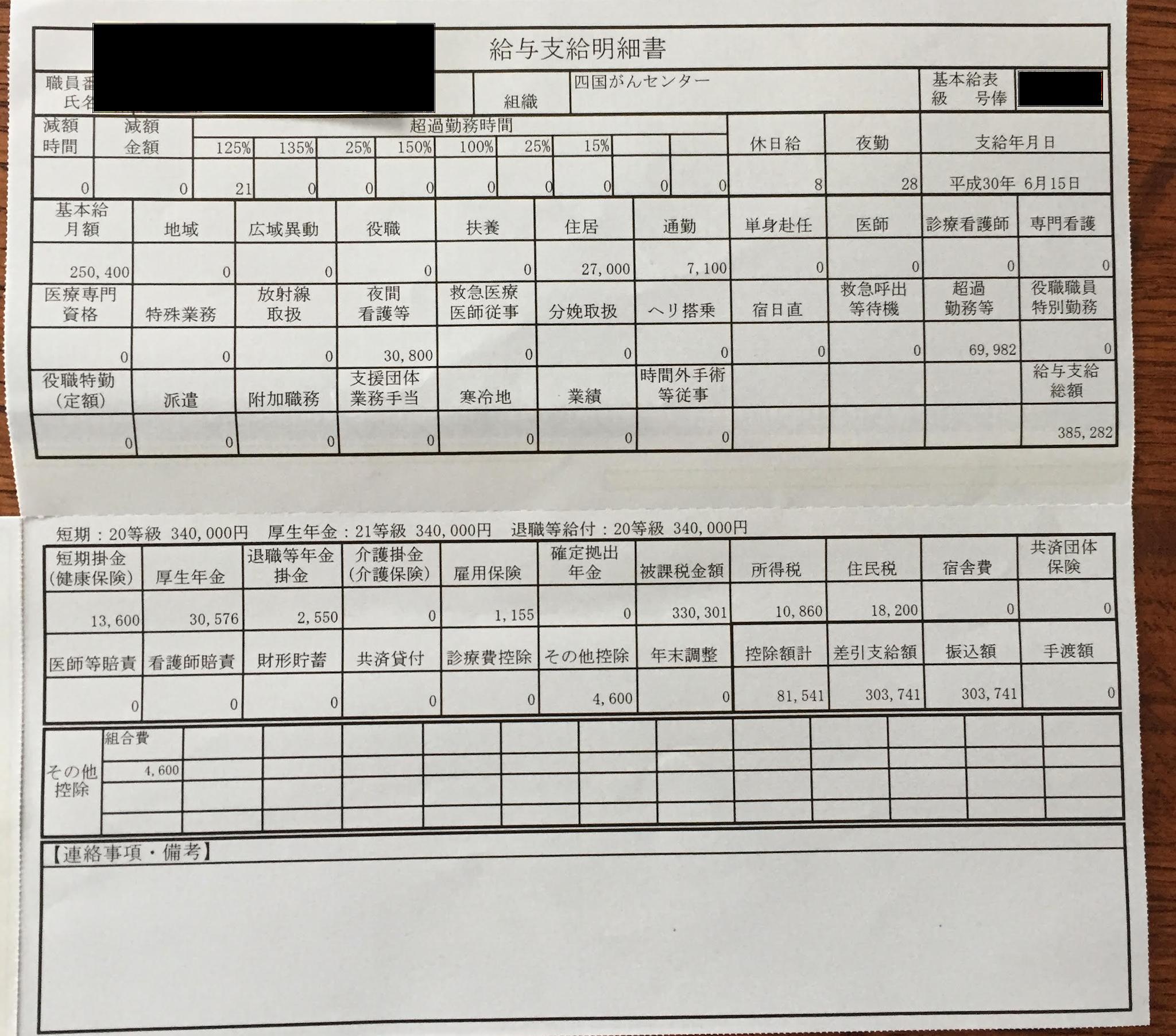 【実際の画像】国立病院機構四国がんセンター・看護師の給与明細・ボーナス・年収・口コミ