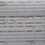 【実際の画像】東京新宿メディカルセンター・看護師の給与明細・ボーナス・年収・口コミ