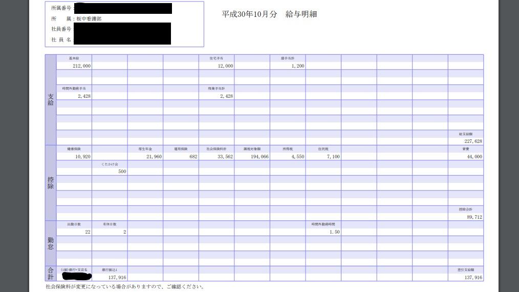 【実際の画像】板橋中央総合病院・看護師の給与明細・ボーナス・年収・口コミ