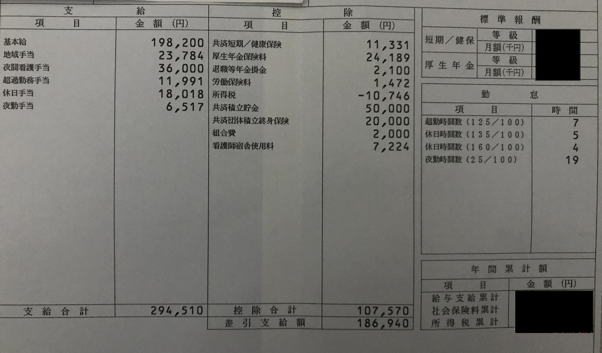【実際の画像】大阪大学医学部附属病院・看護師の給与明細・ボーナス・年収・口コミ