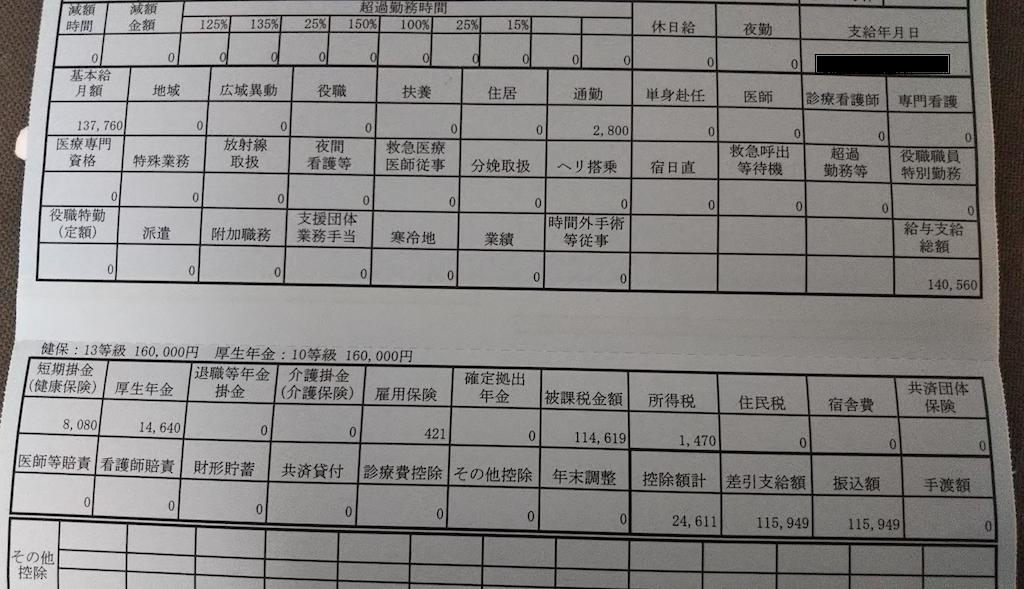 【実際の画像】兵庫中央病院・看護師の給与明細・ボーナス・年収・口コミ