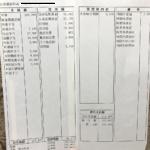 【実際の画像】市立長浜病院・看護師の給与明細・ボーナス・年収・口コミ