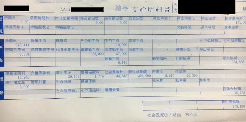 川崎幸病院・看護師の給与明細【ガチ画像】・給料・評判・口コミ・ボーナス・年収
