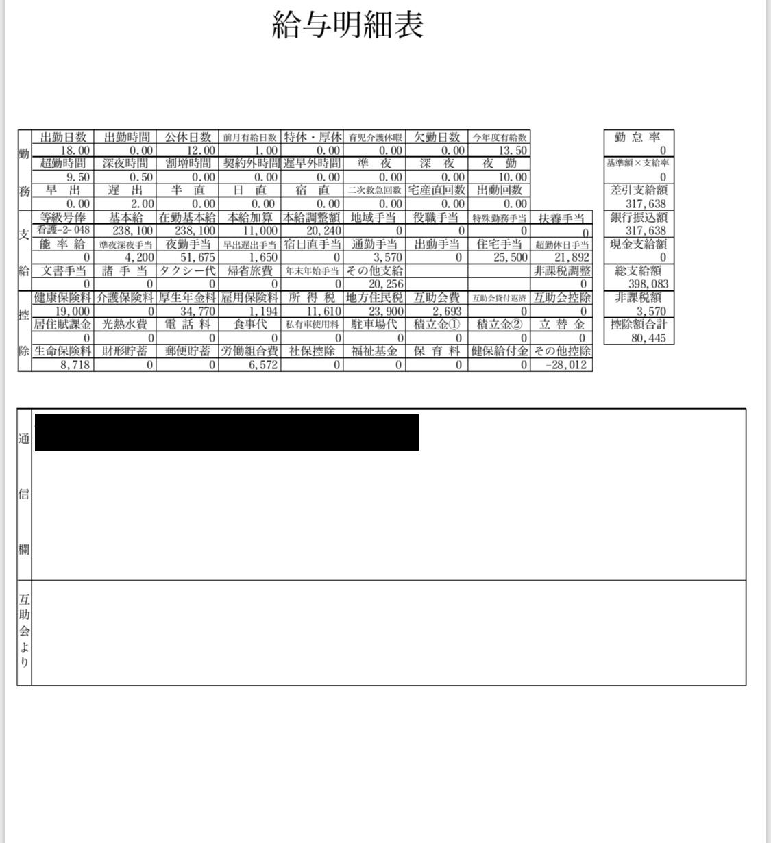 聖隷浜松病院・看護師の給与明細【ガチ画像】・給料・評判・口コミ・ボーナス・年収