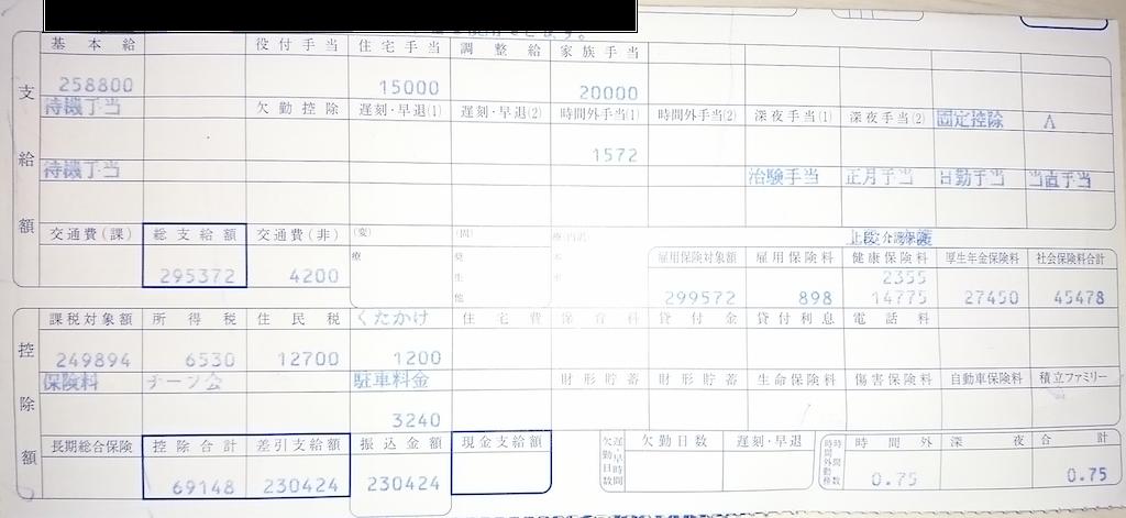 東川口病院・看護師の給与明細【ガチ画像】・給料・評判・口コミ・ボーナス・年収