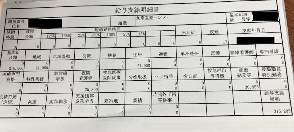 九州医療センター・看護師の給与明細【ガチ画像】・給料・評判・口コミ・ボーナス・年収