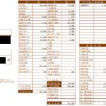北アルプス医療センターあづみ病院・看護師の給与明細【ガチ画像】・給料・評判・口コミ・ボーナス・年収