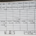 医誠会病院・看護師の給与明細【ガチ画像】・給料・評判・口コミ・ボーナス・年収