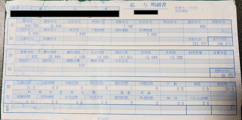 寺田病院・看護師の給与明細【ガチ画像】・給料・評判・口コミ・ボーナス・年収