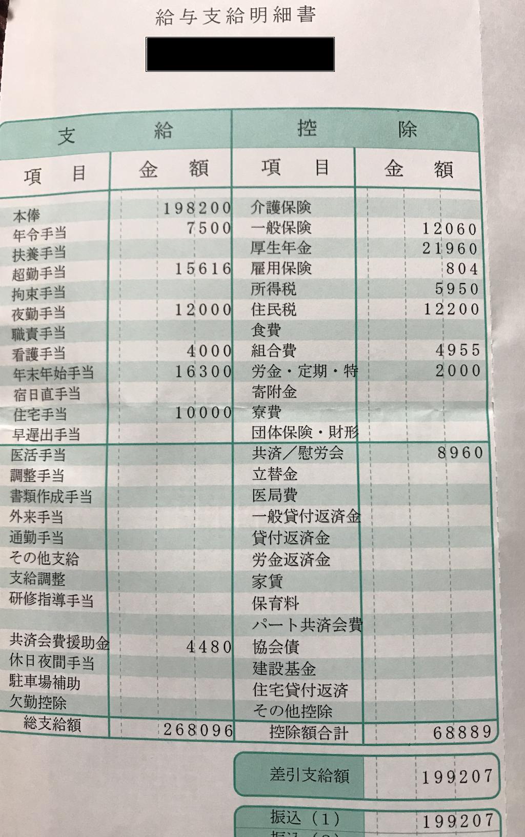 坂総合病院・看護師の給与明細【ガチ画像】・給料・評判・口コミ・ボーナス・年収