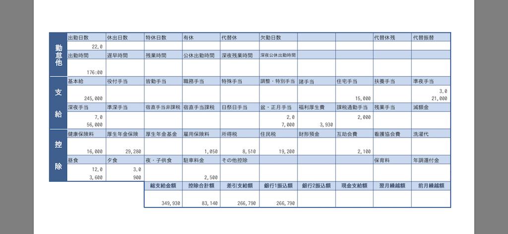 山﨑病院・看護師の給与明細【ガチ画像】・給料・評判・口コミ・ボーナス・年収