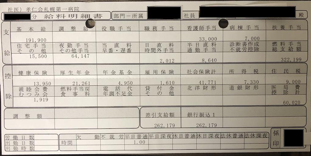 札幌第一病院・看護師の給与明細【ガチ画像】・給料・評判・口コミ・ボーナス・年収