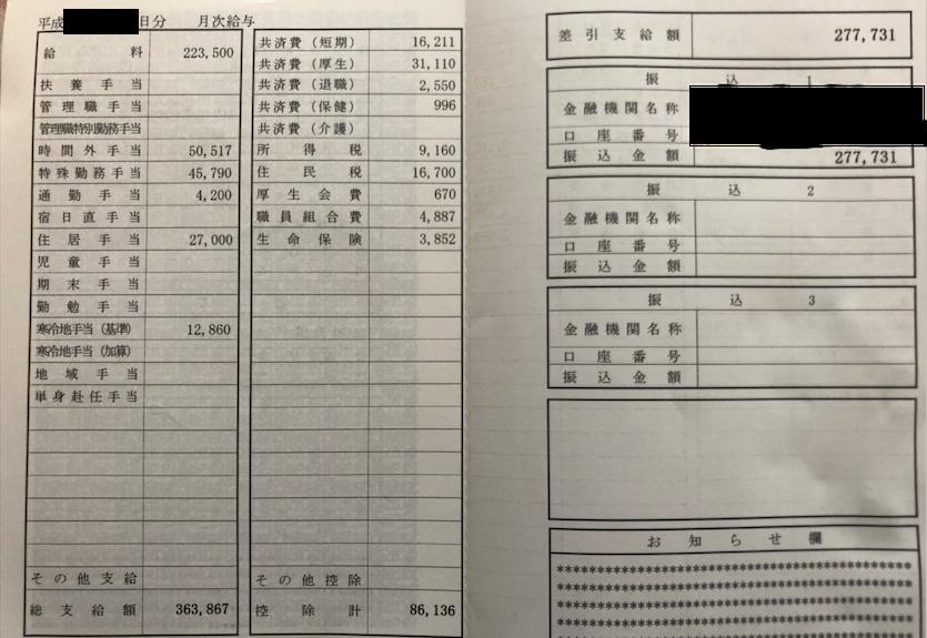 市立室蘭総合病院・看護師の給与明細【ガチ画像】・給料・評判・口コミ・ボーナス・年収