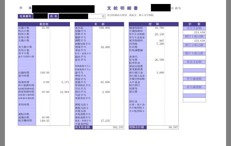 新小文字病院・看護師の給与明細【ガチ画像】・給料・評判・口コミ・ボーナス・年収