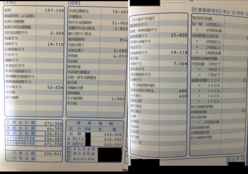 九州中央病院・看護師の給与明細【ガチ画像】・給料・評判・口コミ・ボーナス・年収