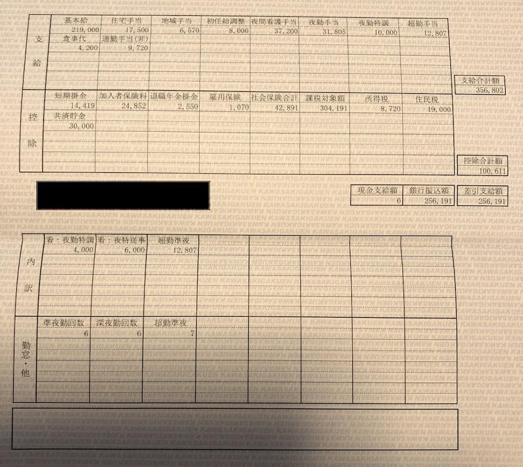 川崎医科大学付属病院・看護師の給与明細【ガチ画像】・給料・評判・口コミ・ボーナス・年収