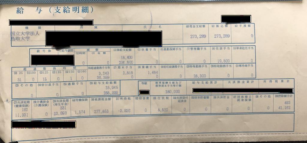 鳥取大学医学部附属病院の年収・看護師の給与明細【ガチ画像】・給料・評判・口コミ・ボーナス・年収