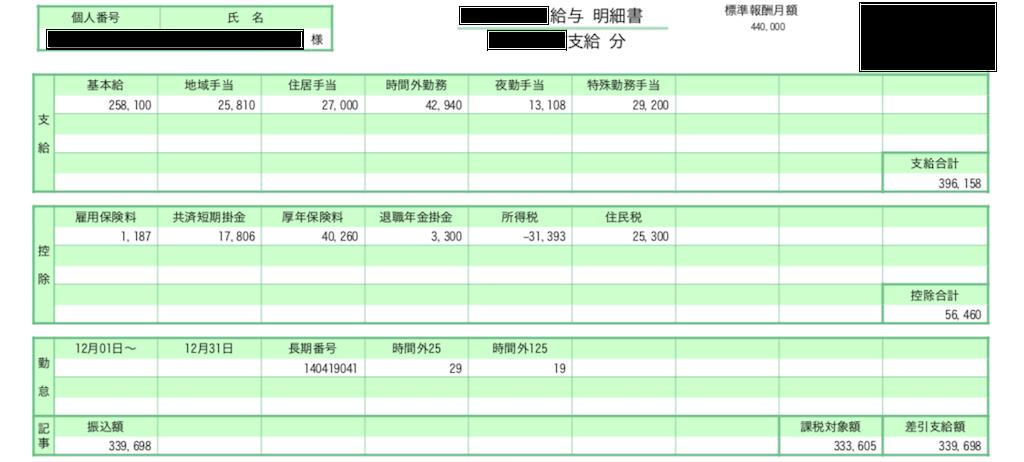 九州大学病院の年収・看護師の給与明細【ガチ画像】・給料・評判・口コミ・ボーナス・年収