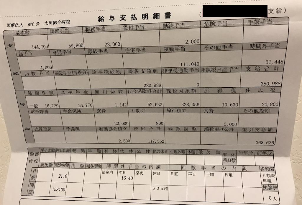 太田総合病院の年収・看護師の給与明細【ガチ画像】・給料・評判・口コミ・ボーナス・年収