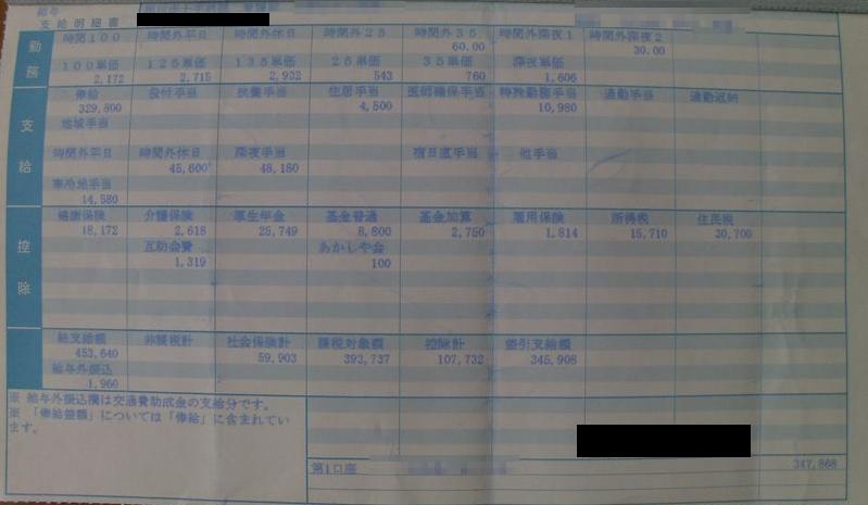 旭川赤十字病院の年収・看護師の給与明細【ガチ画像】・給料・評判・口コミ・ボーナス・年収