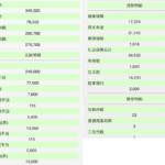 岡山中央病院の年収・看護師の給与明細【ガチ画像】・給料・評判・口コミ・ボーナス・年収