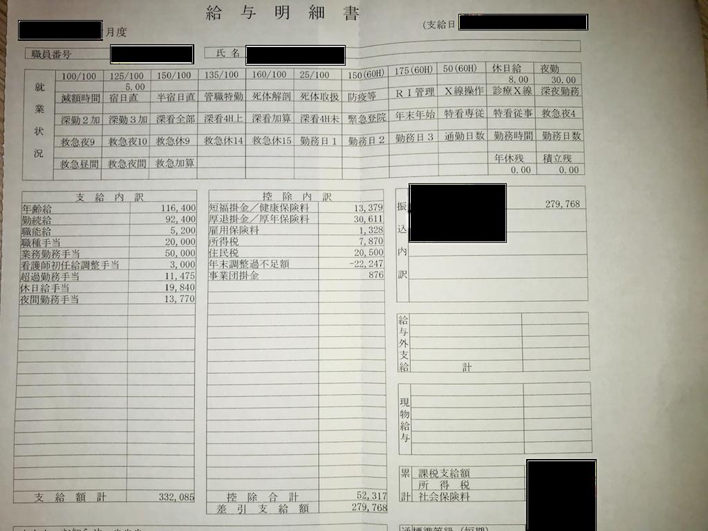 東京都健康長寿医療センター・看護師の給与明細【ガチ画像】・給料・評判・口コミ・ボーナス・年収