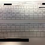 鳥取医療センター・看護師の給与明細【ガチ画像】・給料・評判・口コミ・ボーナス・年収