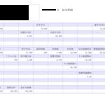 新戸塚病院・看護師の給与明細【ガチ画像】・給料・評判・口コミ・ボーナス・年収