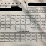 大阪労災病院・看護師の給与明細【ガチ画像】・給料・評判・口コミ・ボーナス・年収