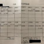 市立釧路総合病院・看護師の給与明細【ガチ画像】・給料・評判・口コミ・ボーナス・年収