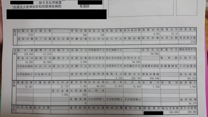 岸和田徳洲会病院・看護師の給与明細【ガチ画像】・給料・評判・口コミ・ボーナス・年収