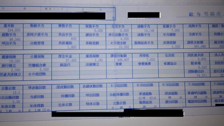 長野中央病院・看護師の給与明細【ガチ画像】・評判・給料・ボーナス・年収