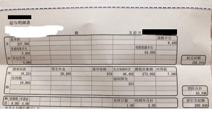本山リハビリテーション病院・看護師の給与明細【ガチ画像】・給料・評判・口コミ・ボーナス・年収